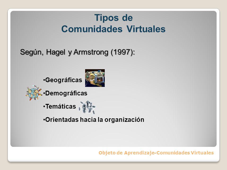 Objeto de Aprendizaje-Comunidades Virtuales Según, Hagel y Armstrong (1997): Geográficas Demográficas Temáticas Orientadas hacia la organización Tipos