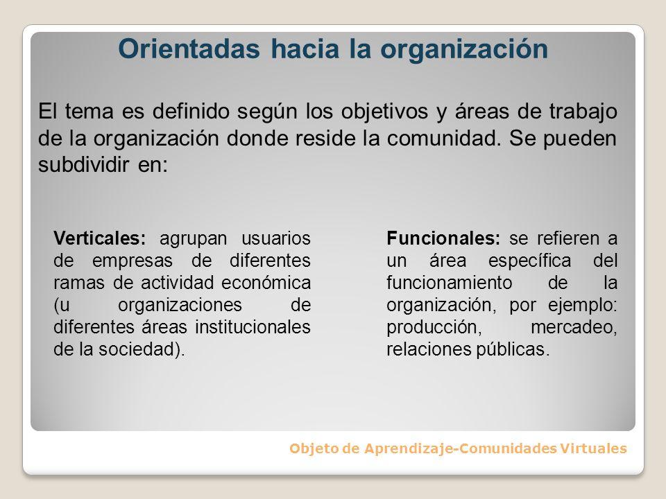 Orientadas hacia la organización Objeto de Aprendizaje-Comunidades Virtuales El tema es definido según los objetivos y áreas de trabajo de la organiza