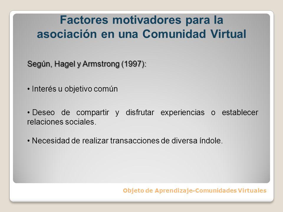 Factores motivadores para la asociación en una Comunidad Virtual Objeto de Aprendizaje-Comunidades Virtuales Según, Hagel y Armstrong (1997): Interés
