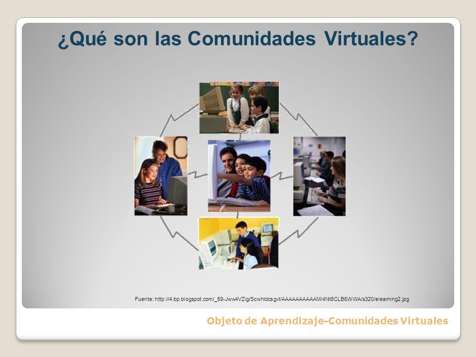¿Qué son las Comunidades Virtuales? Objeto de Aprendizaje-Comunidades Virtuales Fuente: http://4.bp.blogspot.com/_59-Jww4VZig/ScwhldcsgvI/AAAAAAAAAAM/