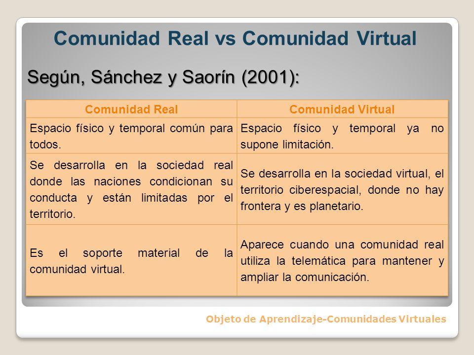 Característica de las Comunidades Virtuales Objeto de Aprendizaje-Comunidades Virtuales Según, Figallo (1998): El miembro se siente parte de una totalidad social amplia.