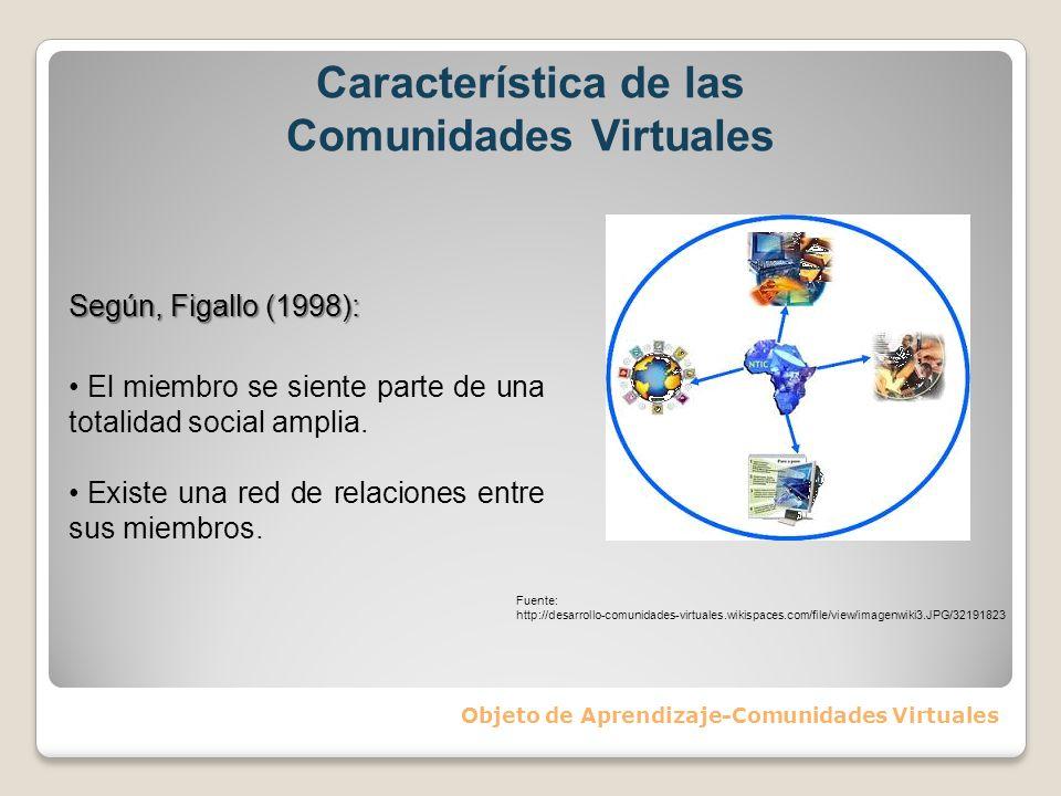 Característica de las Comunidades Virtuales Objeto de Aprendizaje-Comunidades Virtuales Según, Figallo (1998): El miembro se siente parte de una total