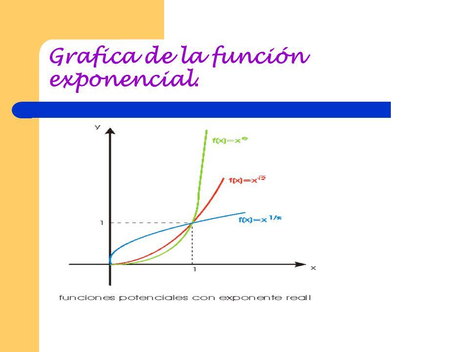 Función exponencial. Definición: una función exponencial es una función de la forma : F( x) = a x donde a es una constante positiva 1