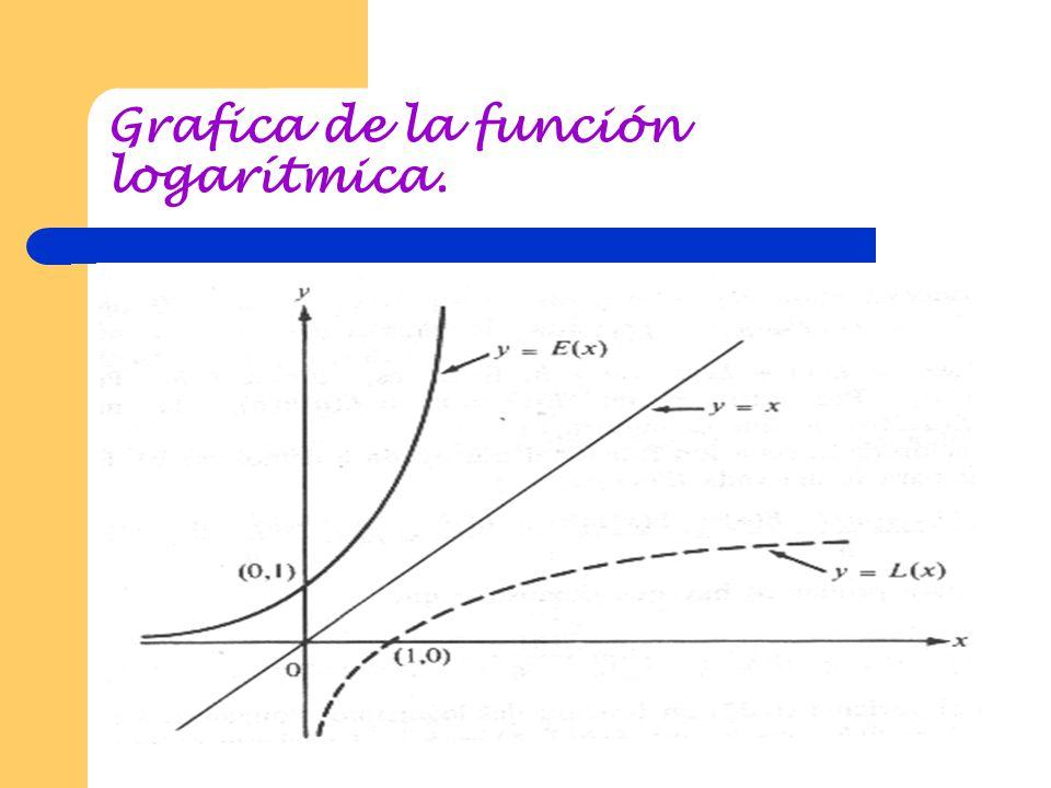 Función logarítmica. Se define la función logarítmica como a l a función inversa de la función exponencial. F(x) = log a x, esta es una función logarí