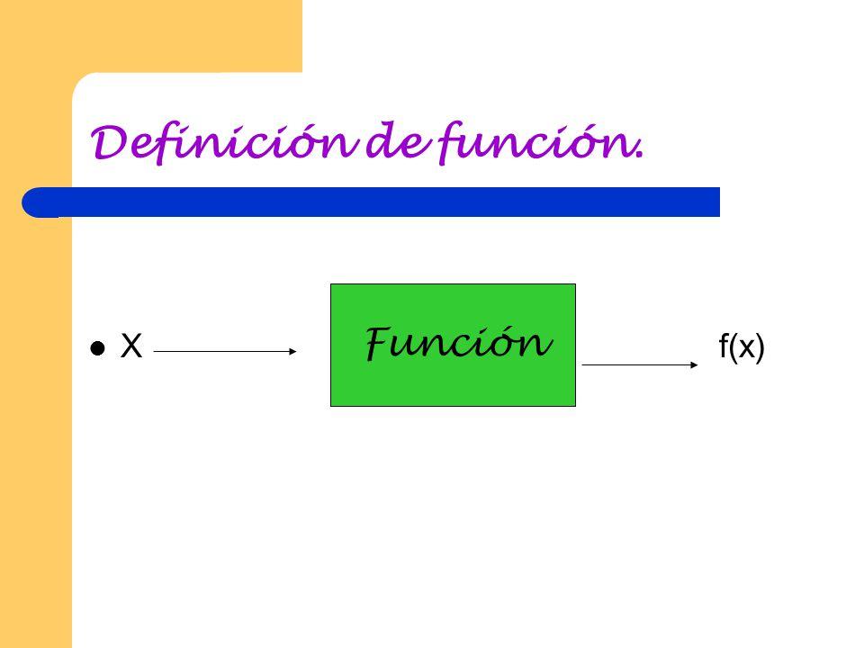 FUNCIONES. Funciones y sus Gráficas.