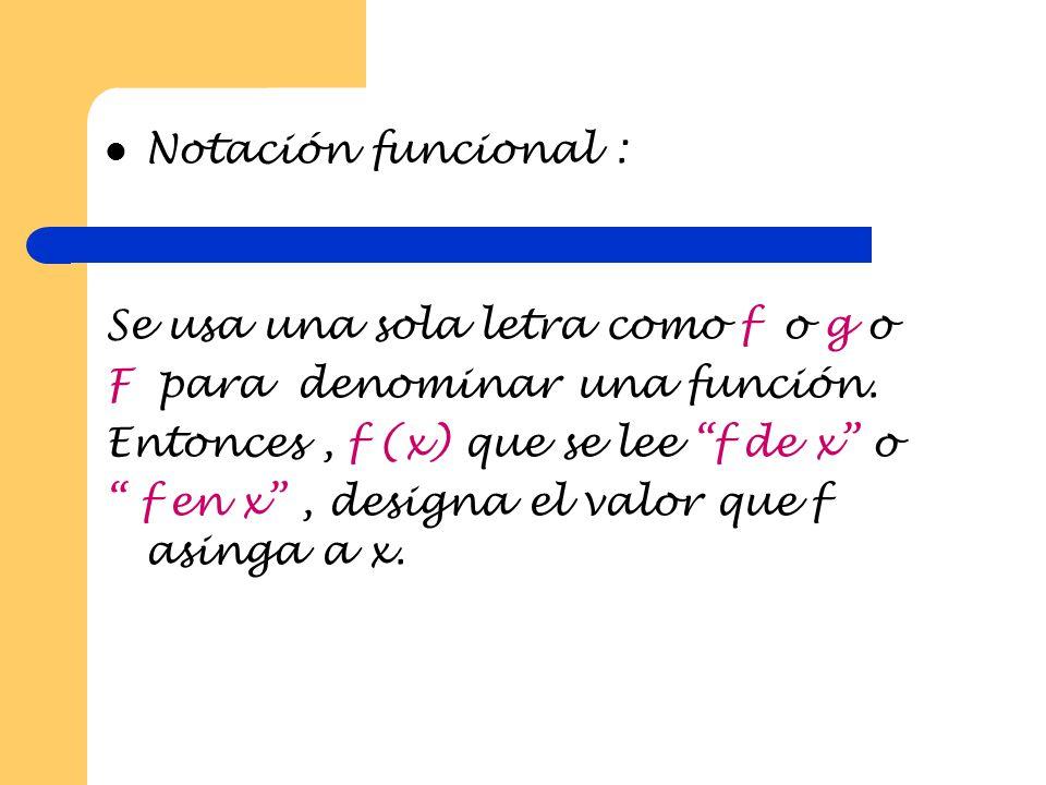 Una función f es una regla de correspondencia que asocia a cada objeto x de un conjunto llamado dominio un valor único f (x) de un segundo conjunto. E