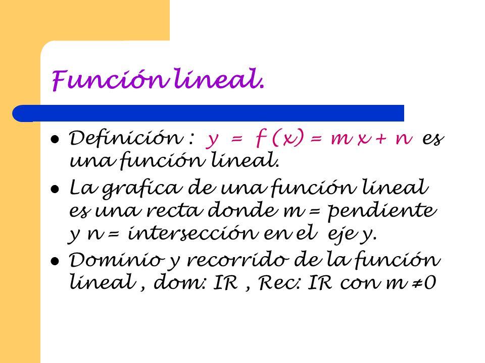 Funciones Polinomiales: Def : una función f se llama función polinomial si F(x) = a n x n +a n – 1 x n-1 +…..+a 1 x +a 0 Ejemplos: F(x) = 6x 2 + 7x -2