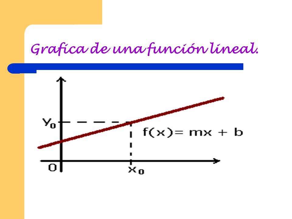 Función lineal. Definición : y = f (x) = m x + n es una función lineal. La grafica de una función lineal es una recta donde m = pendiente y n = inters