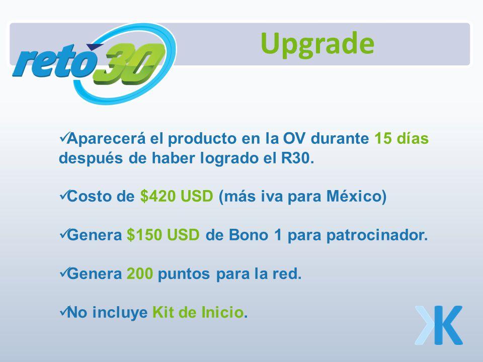 Aparecerá el producto en la OV durante 15 días después de haber logrado el R30.