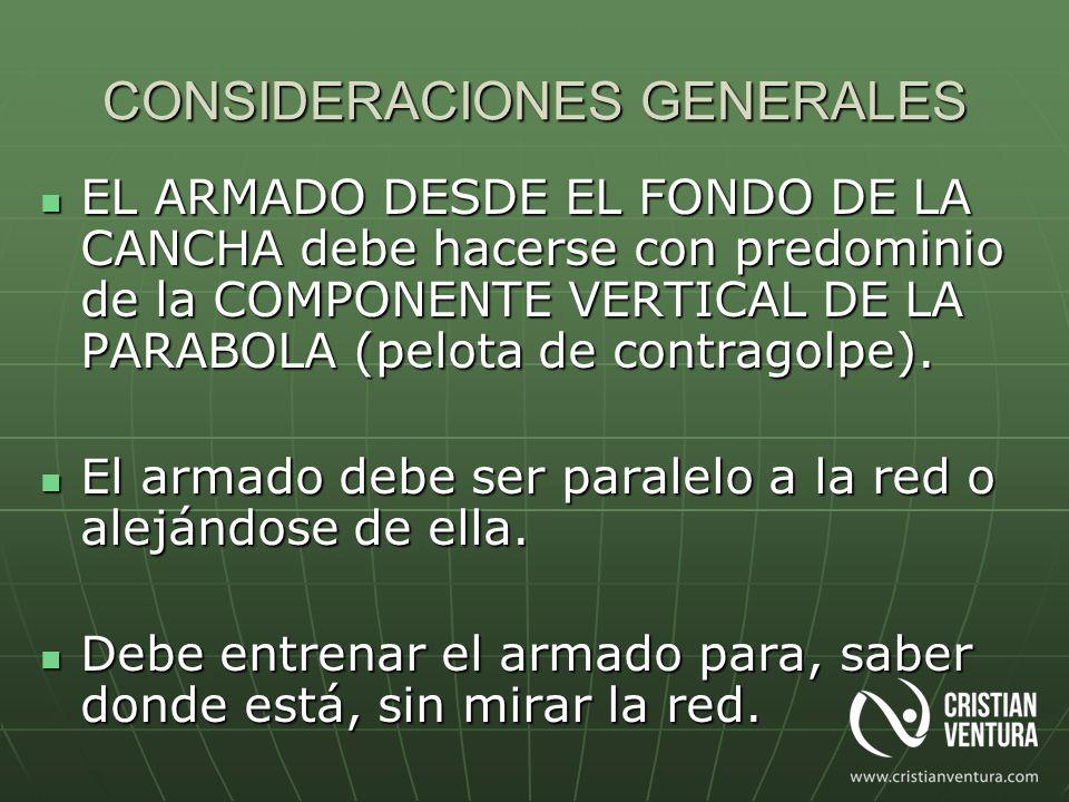 CONSIDERACIONES GENERALES EL ARMADO DESDE EL FONDO DE LA CANCHA debe hacerse con predominio de la COMPONENTE VERTICAL DE LA PARABOLA (pelota de contragolpe).