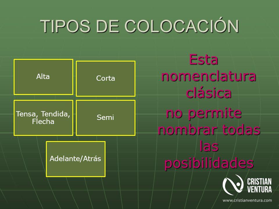 TIPOS DE COLOCACIÓN Alta Corta Tensa, Tendida, Flecha Semi Adelante/Atrás Esta nomenclatura clásica no permite nombrar todas las posibilidades