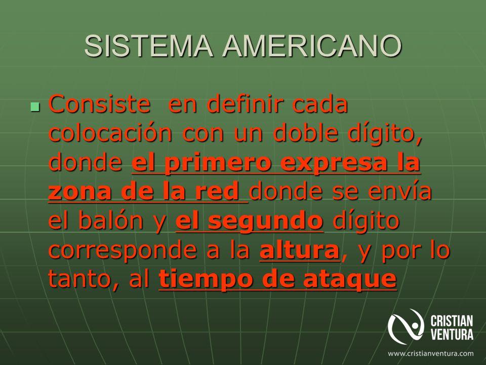 SISTEMA AMERICANO Consiste en definir cada colocación con un doble dígito, donde el primero expresa la zona de la red donde se envía el balón y el seg