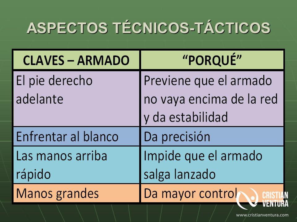 ASPECTOS TÉCNICOS-TÁCTICOS