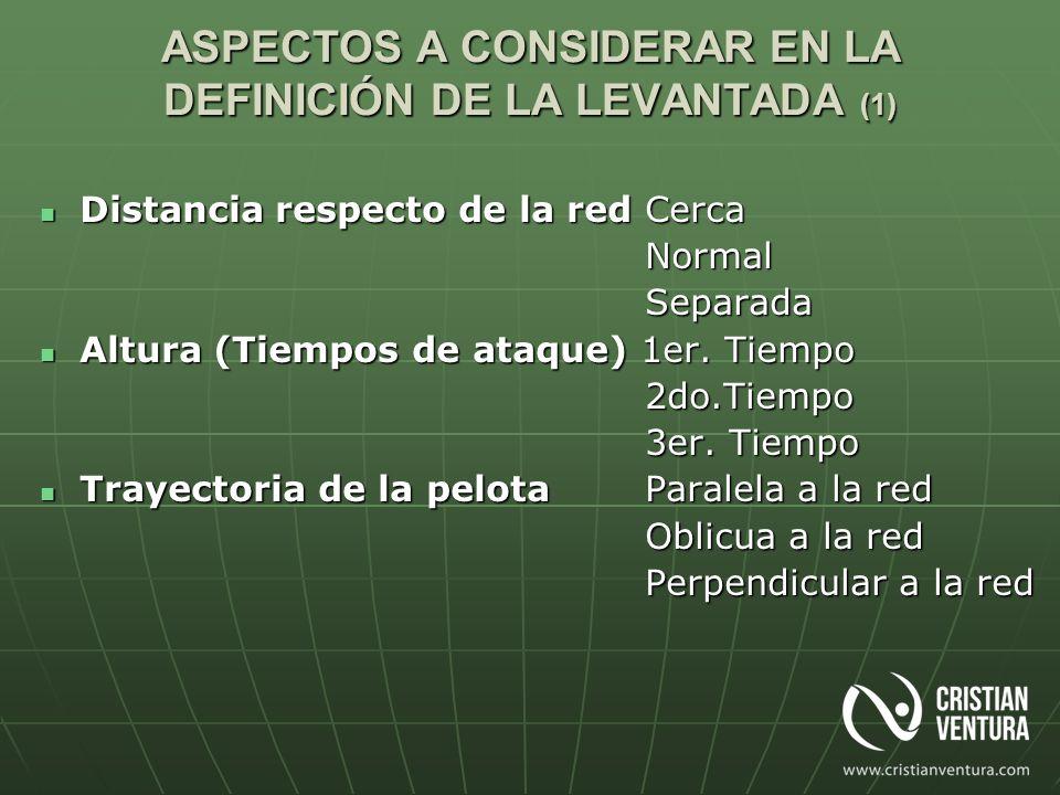 ASPECTOS A CONSIDERAR EN LA DEFINICIÓN DE LA LEVANTADA (1) Distancia respecto de la red Cerca Distancia respecto de la red Cerca Normal Normal Separada Separada Altura (Tiempos de ataque) 1er.