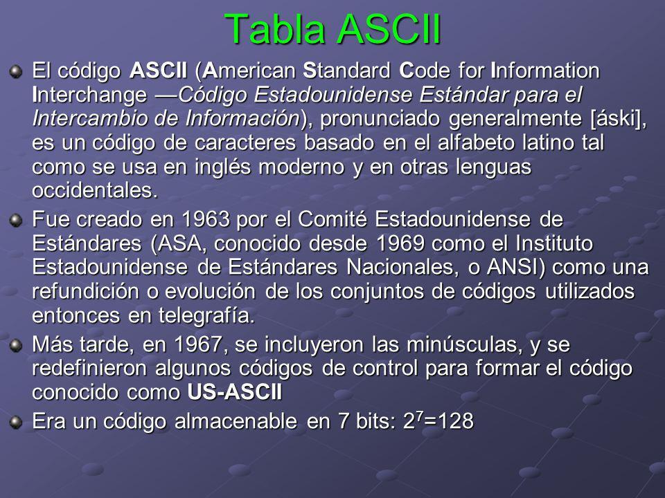 Tabla ASCII El código ASCII (American Standard Code for Information Interchange Código Estadounidense Estándar para el Intercambio de Información), pr