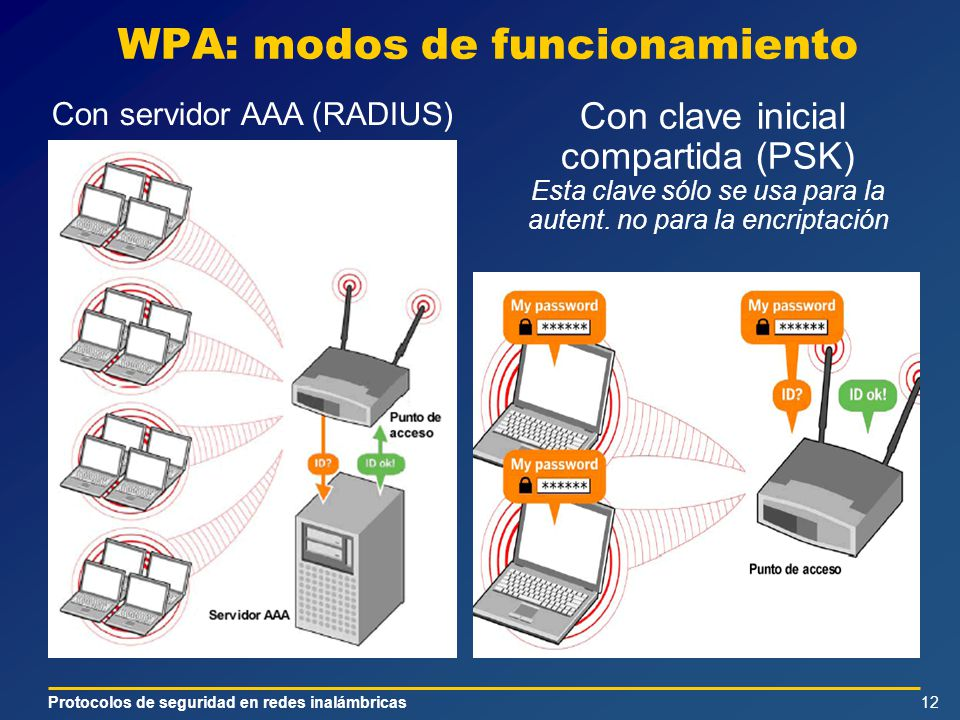 Protocolos de seguridad en redes inalámbricas12 WPA: modos de funcionamiento Con servidor AAA (RADIUS) Con clave inicial compartida (PSK) Esta clave sólo se usa para la autent.
