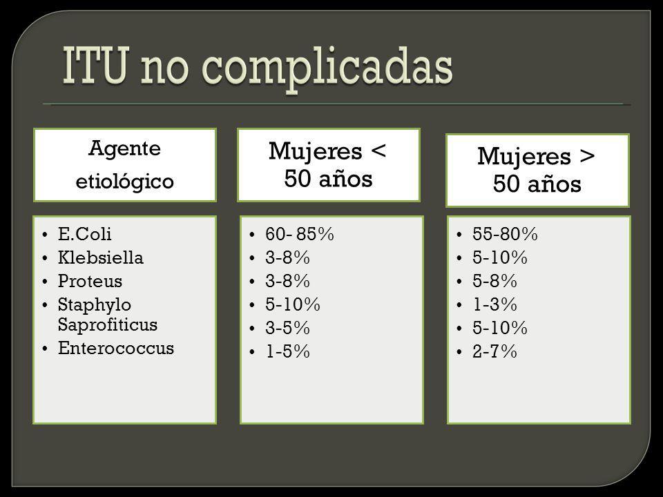 ITU complicadas ITU en mujeres mayores o residentes de instituciones geriátricas En esta población la ITU es la infección más frecuente, constituyendo 20-30% de todas las infecciones.