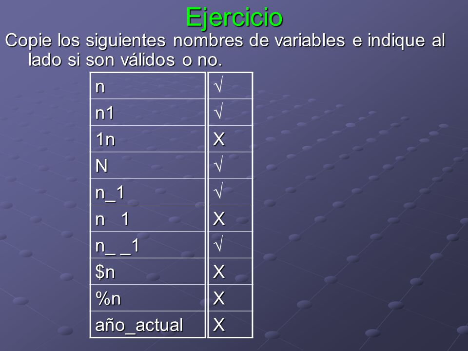 Ejercicio Copie los siguientes nombres de variables e indique al lado si son válidos o no. n n1 1n N n_1 n 1 n_ _1 $n %n año_actual X X X X X