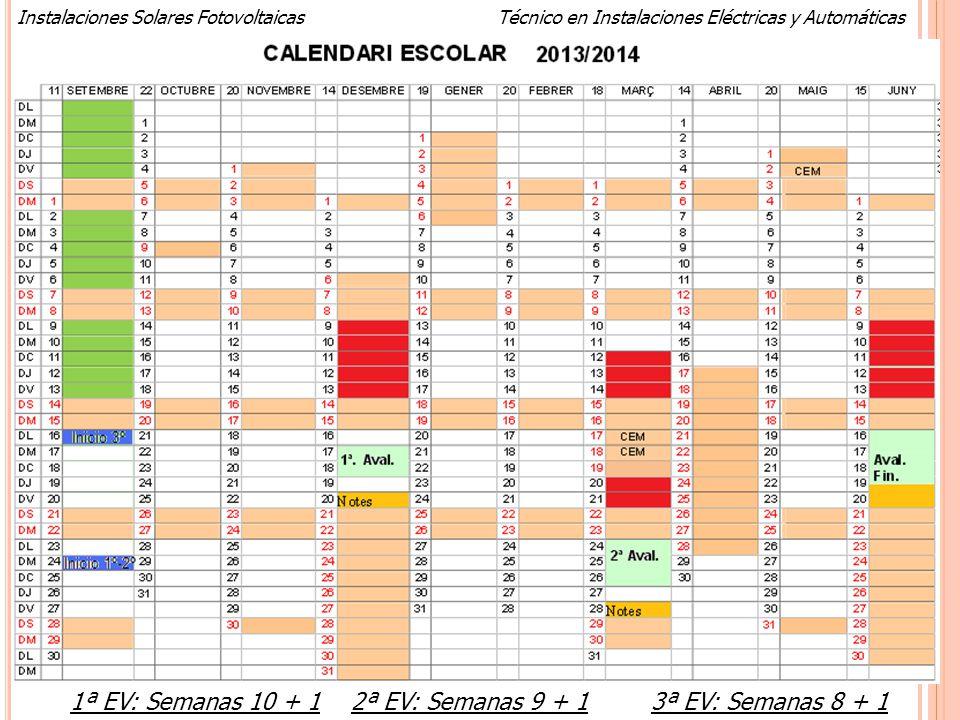 Técnico en Instalaciones Eléctricas y AutomáticasInstalaciones Solares Fotovoltaicas C ALENDARIO 2013-2014 1ª EV: Semanas 10 + 12ª EV: Semanas 9 + 13ª