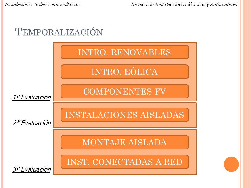 Técnico en Instalaciones Eléctricas y AutomáticasInstalaciones Solares Fotovoltaicas 3ª Evaluación 1ª Evaluación T EMPORALIZACIÓN INTRO. RENOVABLES IN