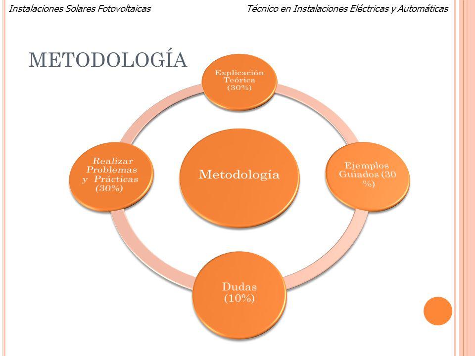 Técnico en Instalaciones Eléctricas y AutomáticasInstalaciones Solares Fotovoltaicas METODOLOGÍA