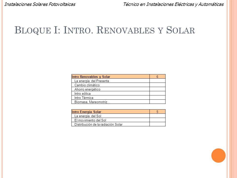 Técnico en Instalaciones Eléctricas y AutomáticasInstalaciones Solares Fotovoltaicas B LOQUE I: I NTRO. R ENOVABLES Y S OLAR Intro Renovables y Solar6