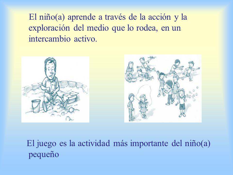 El niño(a) necesita interactuar con el mundo que lo rodea a través del juego y del lenguaje El niño(a) necesita un ambiente de estimulación para desarrollar sus capacidades físicas y psicológica