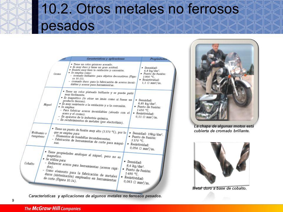 9 10.2. Otros metales no ferrosos pesados Características y aplicaciones de algunos metales no ferrosos pesados. Metal duro a base de cobalto. La chap