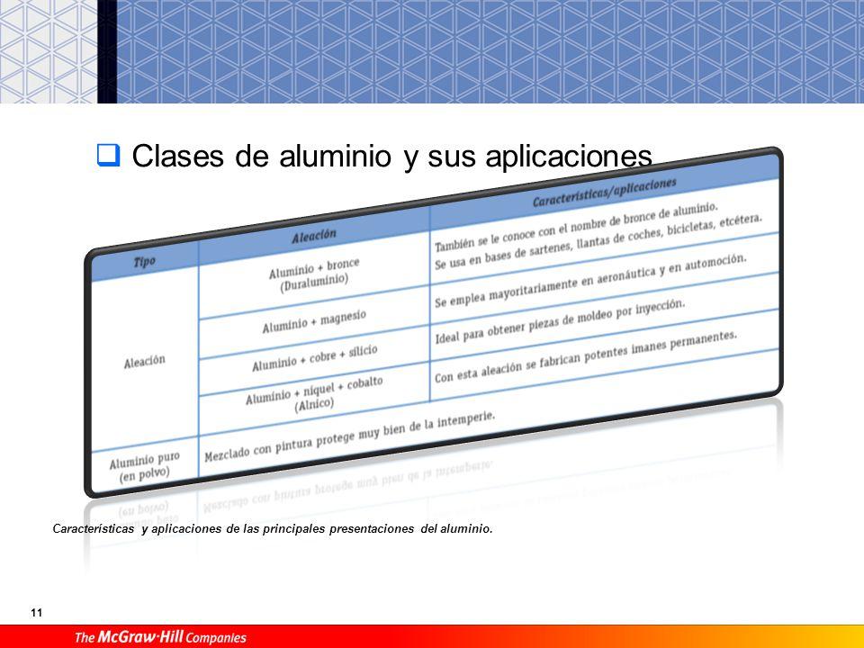 11 Clases de aluminio y sus aplicaciones Características y aplicaciones de las principales presentaciones del aluminio.