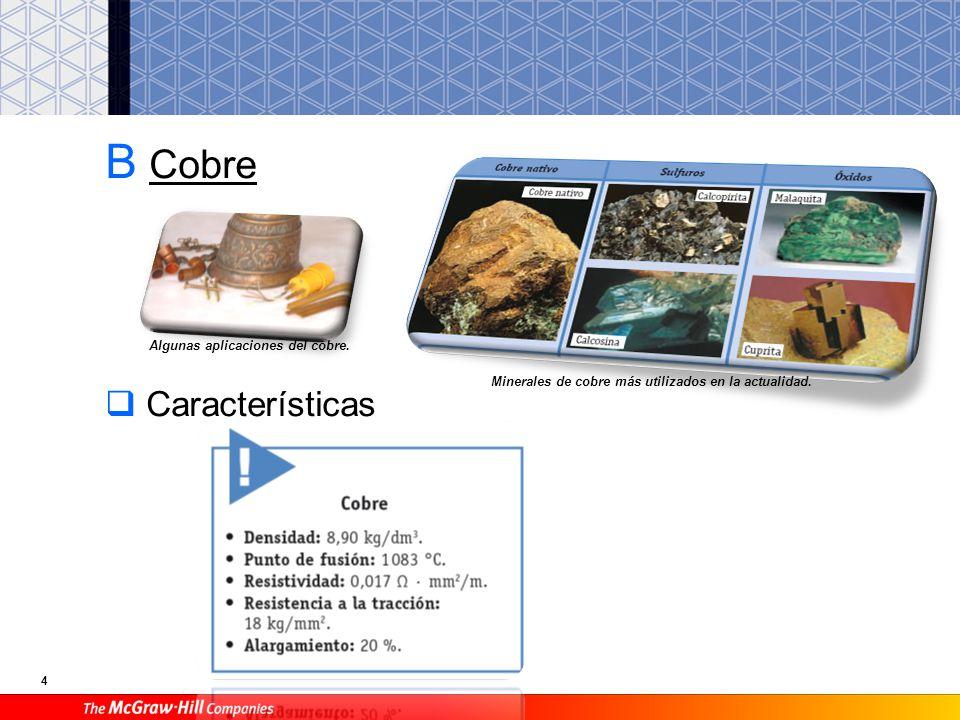 4 B Cobre Características Minerales de cobre más utilizados en la actualidad. Algunas aplicaciones del cobre.