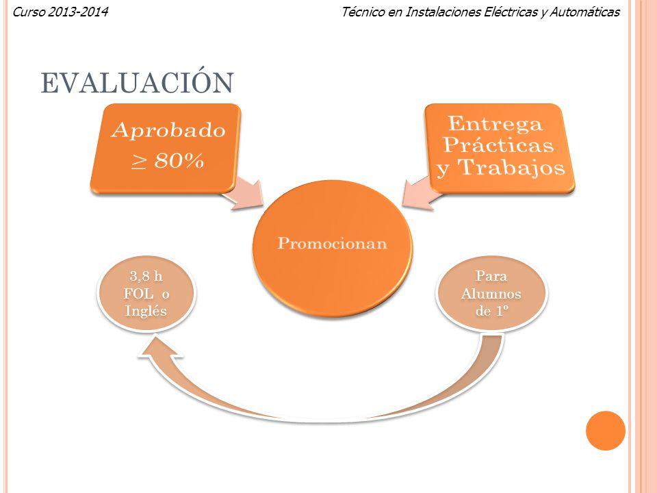 Técnico en Instalaciones Eléctricas y AutomáticasCurso 2013-2014 3,8 h FOL o Inglés 3,8 h FOL o Inglés EVALUACIÓN Para Alumnos de 1º