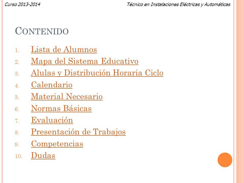 Técnico en Instalaciones Eléctricas y AutomáticasCurso 2013-2014 C ONTENIDO 1. Lista de Alumnos Lista de Alumnos 2. Mapa del Sistema Educativo Mapa de