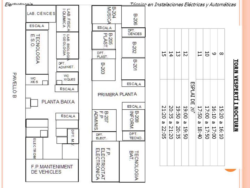 Técnico en Instalaciones Eléctricas y AutomáticasCurso 2013-2014 D ISTRIBUCIÓN H ORARIA DEL C ICLO Prof: Fran.Campoy Prof: Alfonso Prof: Cristina Prof: Rosa