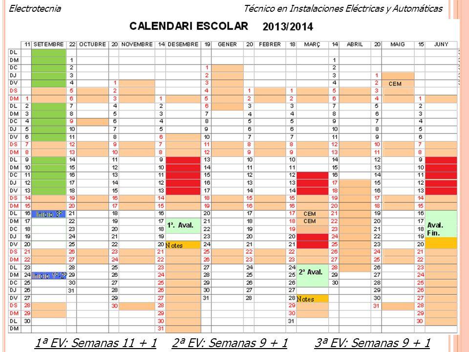 Técnico en Instalaciones Eléctricas y AutomáticasElectrotecnia C ALENDARIO 2012-2013 1ª EV: Semanas 11 + 12ª EV: Semanas 9 + 13ª EV: Semanas 9 + 1