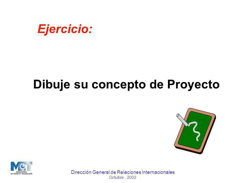 Dirección General de Relaciones Internacionales Octubre, 2002 Ejercicio: Dibuje su concepto de Proyecto