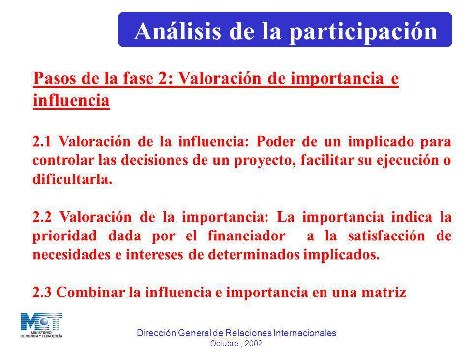 Dirección General de Relaciones Internacionales Octubre, 2002 Pasos de la fase 2: Valoración de importancia e influencia 2.1 Valoración de la influenc