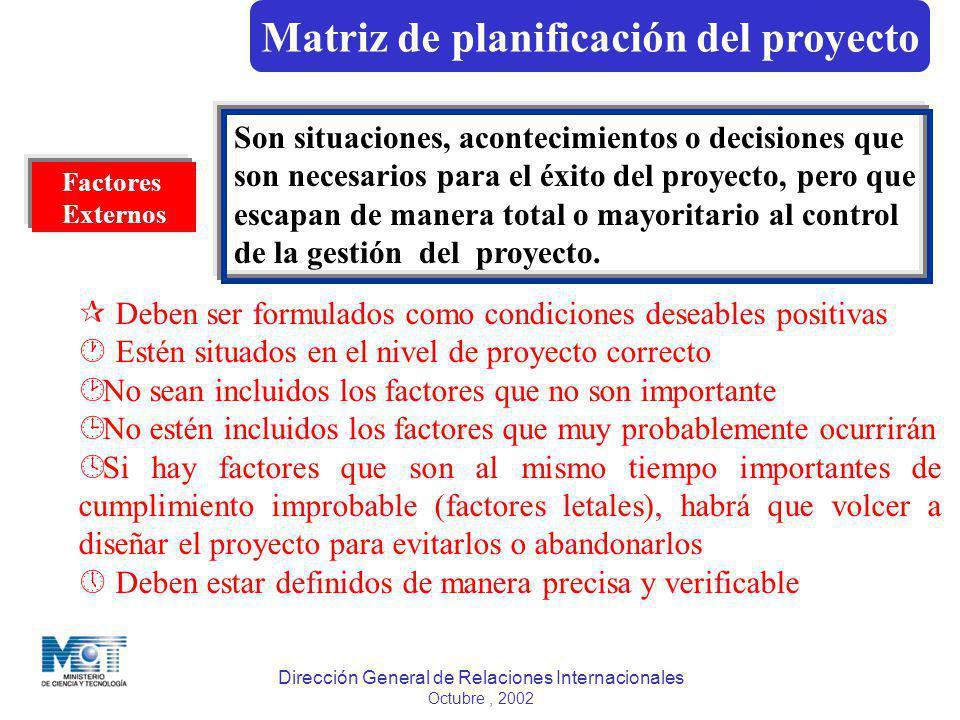 Dirección General de Relaciones Internacionales Octubre, 2002 Factores Externos Son situaciones, acontecimientos o decisiones que son necesarios para
