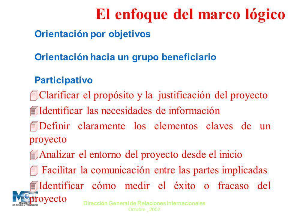 Dirección General de Relaciones Internacionales Octubre, 2002 El enfoque del marco lógico Orientación por objetivos Orientación hacia un grupo benefic