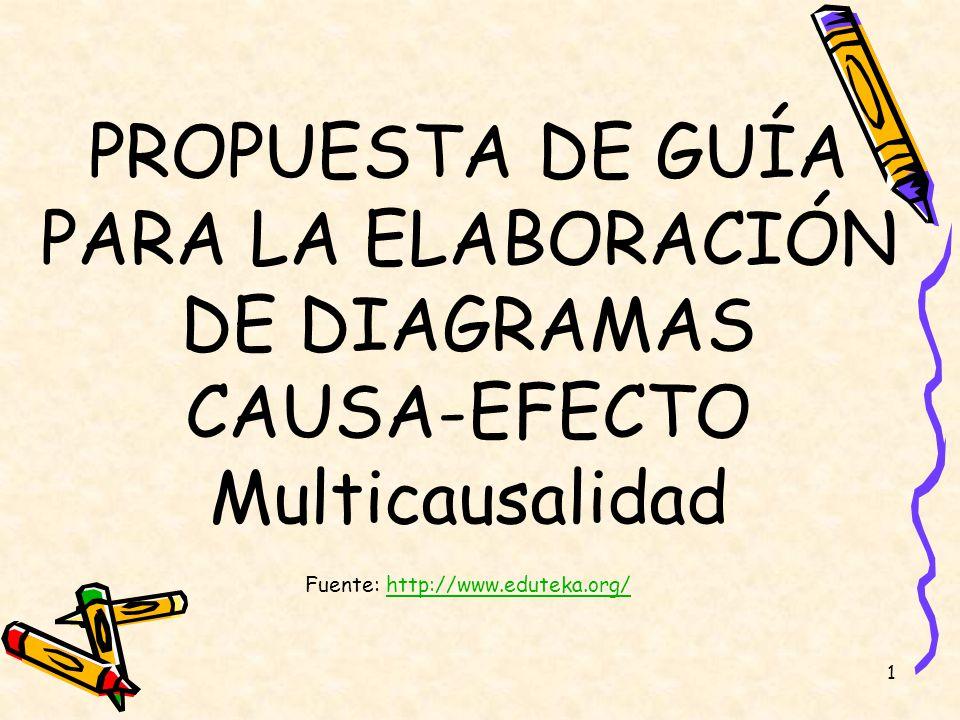 1 PROPUESTA DE GUÍA PARA LA ELABORACIÓN DE DIAGRAMAS CAUSA-EFECTO Multicausalidad Fuente: http://www.eduteka.org/http://www.eduteka.org/