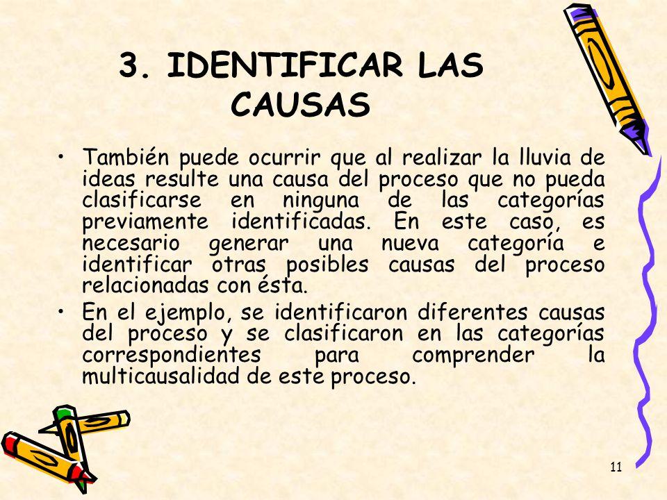 11 3. IDENTIFICAR LAS CAUSAS También puede ocurrir que al realizar la lluvia de ideas resulte una causa del proceso que no pueda clasificarse en ningu