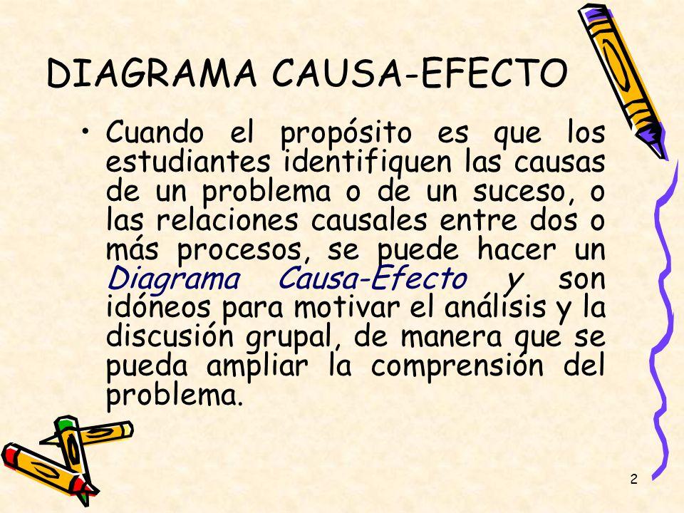 2 DIAGRAMA CAUSA-EFECTO Cuando el propósito es que los estudiantes identifiquen las causas de un problema o de un suceso, o las relaciones causales en