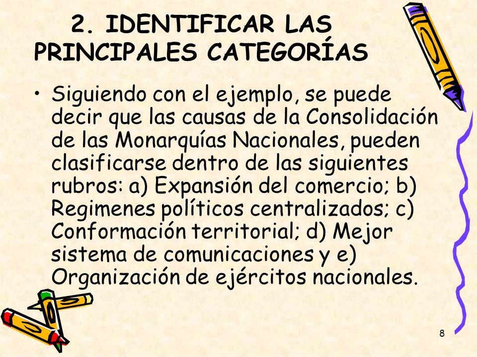 8 2. IDENTIFICAR LAS PRINCIPALES CATEGORÍAS Siguiendo con el ejemplo, se puede decir que las causas de la Consolidación de las Monarquías Nacionales,