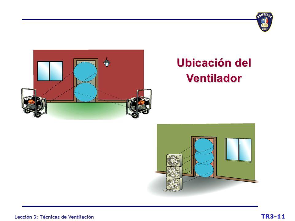 Lección 3: Técnicas de Ventilación TR3-11 Ubicación del Ventilador