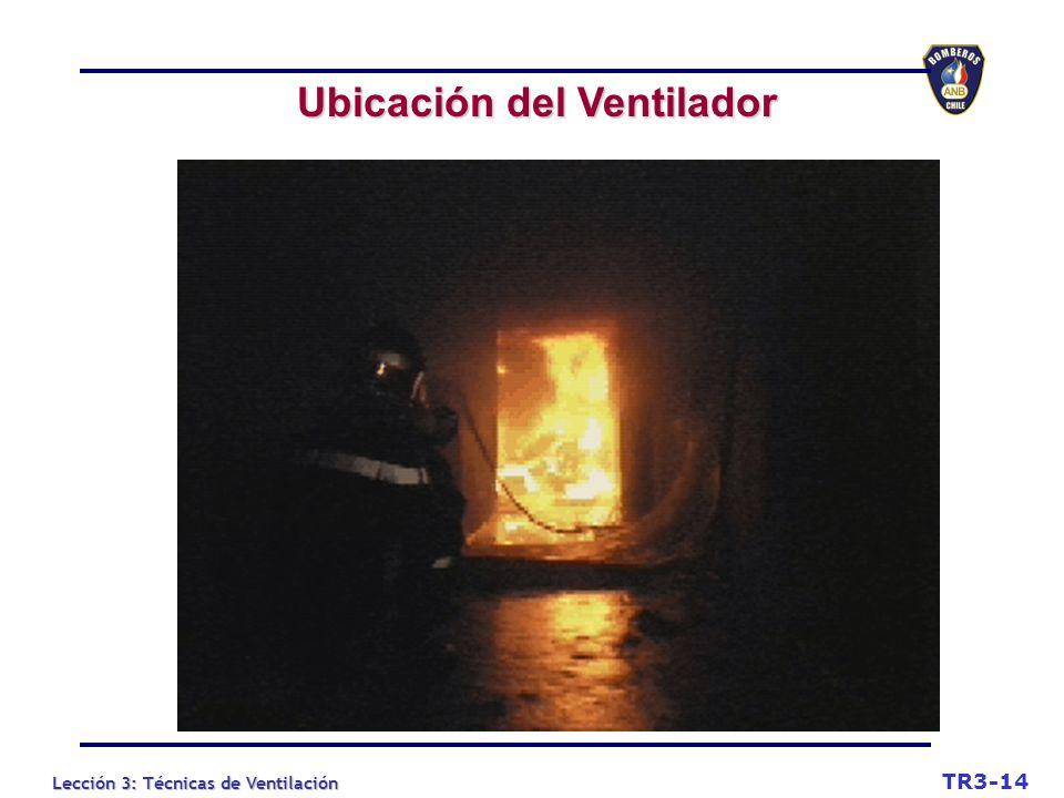 Lección 3: Técnicas de Ventilación Ubicación del Ventilador TR3-14