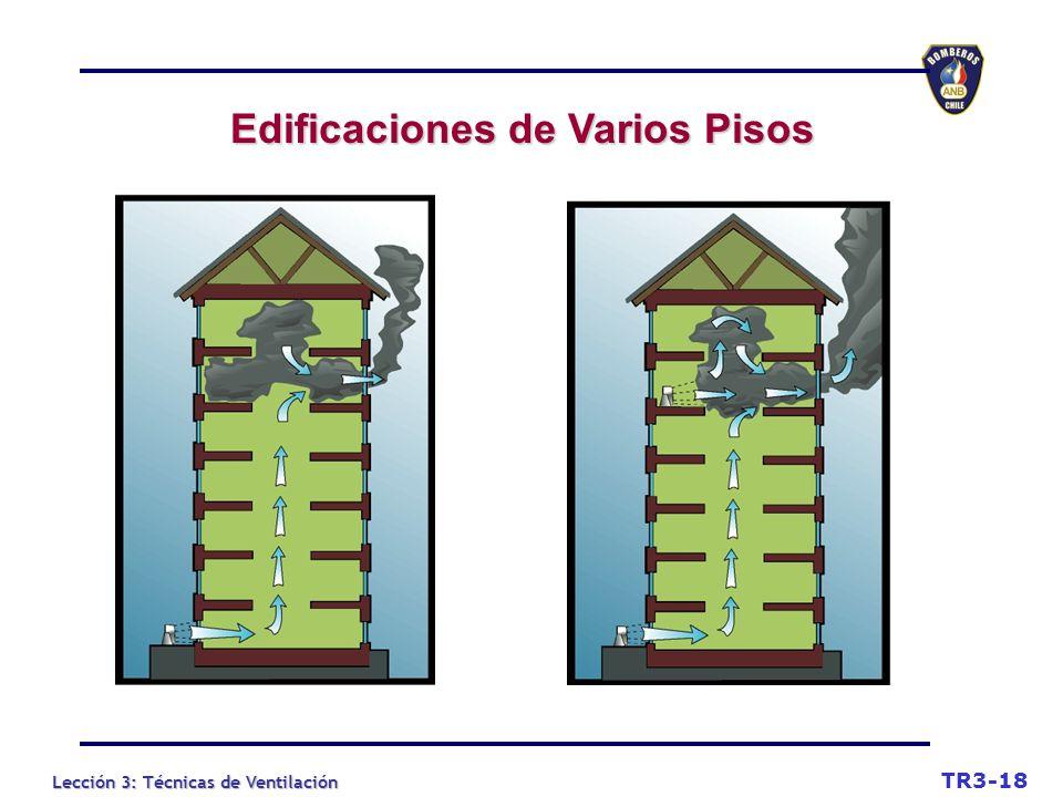 Lección 3: Técnicas de Ventilación TR3-18 Edificaciones de Varios Pisos