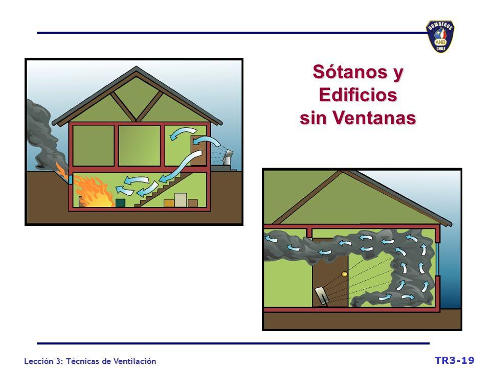Lección 3: Técnicas de Ventilación Sótanos y Edificios sin Ventanas TR3-19
