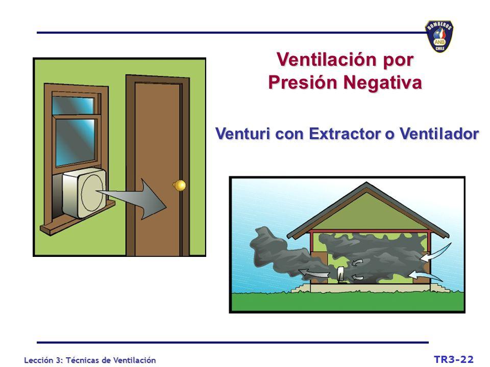 Lección 3: Técnicas de Ventilación TR3-22 Ventilación por Presión Negativa Venturi con Extractor o Ventilador