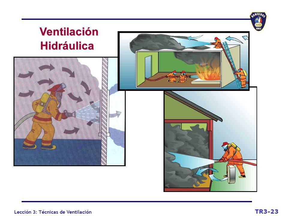 Lección 3: Técnicas de Ventilación Ventilación VentilaciónHidráulica TR3-23