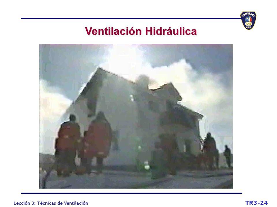 Lección 3: Técnicas de Ventilación Ventilación Hidráulica Ventilación Hidráulica TR3-24