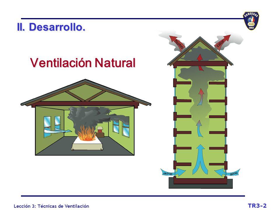 Lección 3: Técnicas de Ventilación Ventilación Natural TR3-2 II. Desarrollo.
